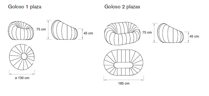 goloso_ogo
