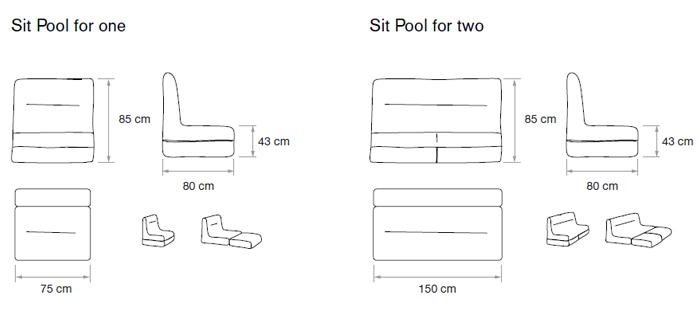 Medidas Sit Pool